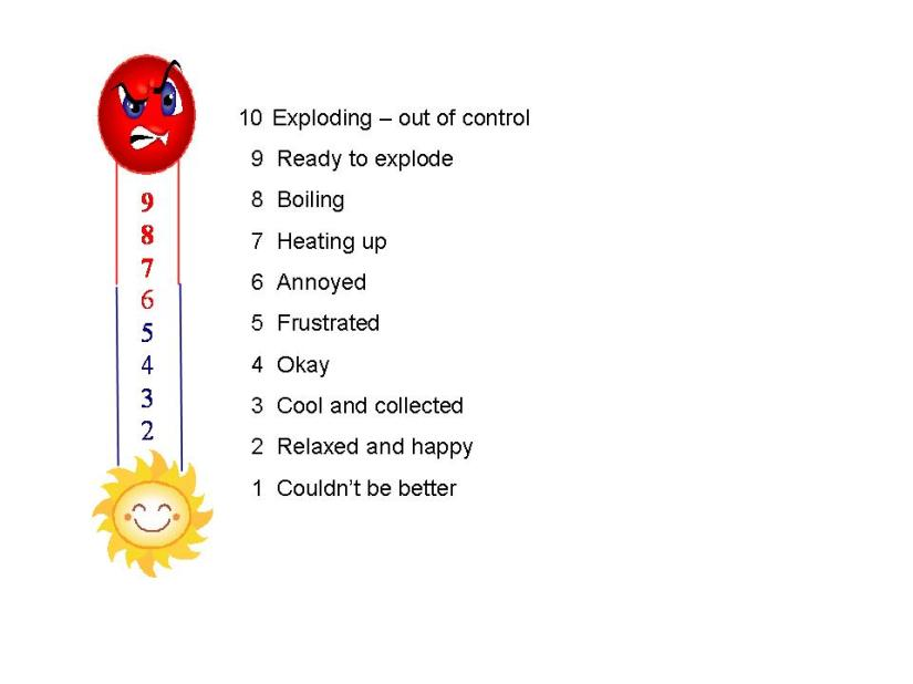 anger-thermometer