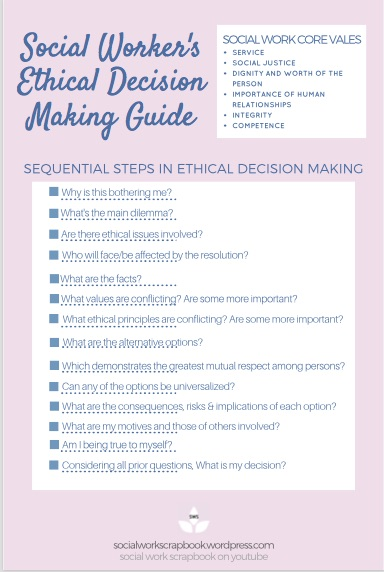 Ethical Dilemma- Steps for Social Workers